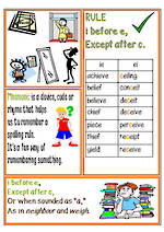 'i' before 'e'  | Spelling Rule | Chart