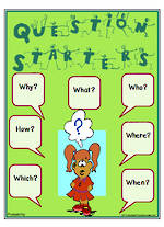 Probability-Question Starters Chart and Cards