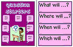 Prediction-Question Starters Chart and Flashcards