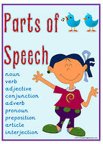Parts of Speech Word Tiles