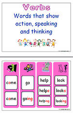 Parts of Speech | Verb Charts