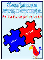 The Structure of a Simple Sentence | Charts