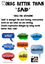 Verbs For Speaking | Words Better Than 'SAID' | Chart 2