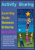 Activity-Based Sharing Learning Goals | Charts