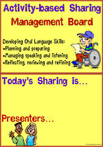 Activity-Based Sharing | Management | Cards
