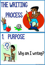 Creating Texts | The Writing Process