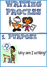 The Writing Process | Flip Charts