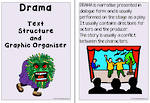 Dramatic Text | Structure and Graphic Organiser | Charts