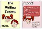 The Writing Process | Charts