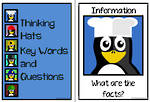 Penguin Thinking Hat | Charts