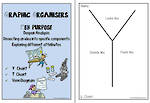 Graphic Organisers | Analysing